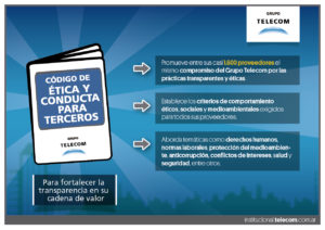 Nota 3 - Telecom Cód de ética y conducta para 3ros